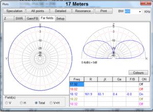 17meters-ff